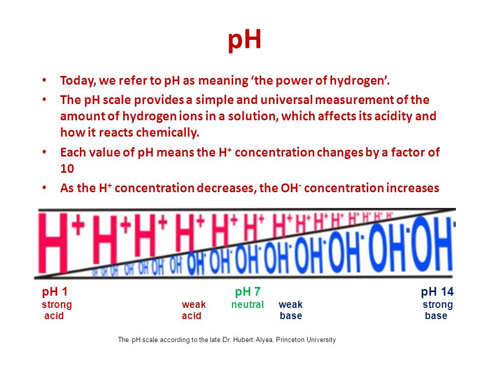 pH Today, we refer to pH as meaning 'the power of hydrogen'.