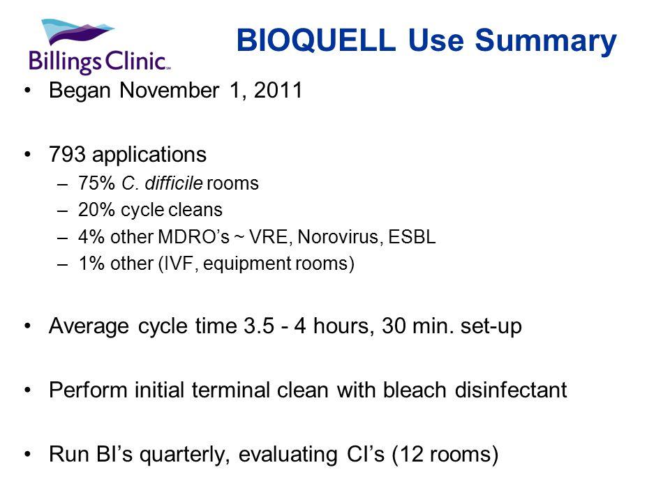 BIOQUELL Use Summary Began November 1, 2011 793 applications –75% C.