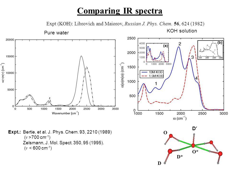 Comparing IR spectra Expt.: Bertie, et al. J. Phys.