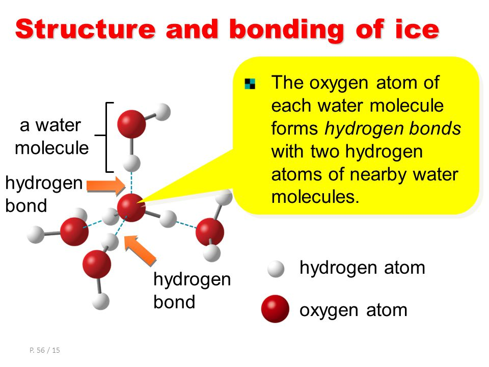 Fig. 28.1 The crystal structure of iodine. Iodine molecules are arranged orderly in iodine crystal. These molecules are closely packed together, but t