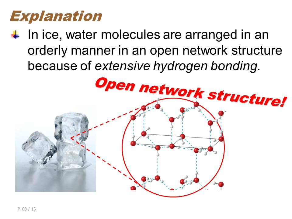 P. 59 / 15 hydrogen bond empty space a water molecule Fig. 28.4 The structure of ice. ice (ball) ice (ball)