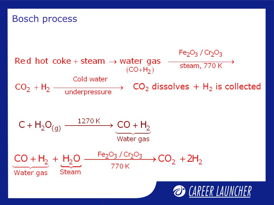Bosch process CO 2 dissolves + H 2 is collected