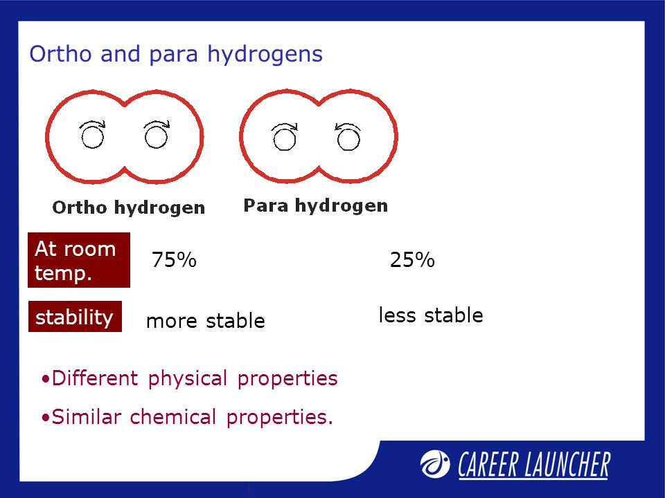 Ortho and para hydrogens At room temp.
