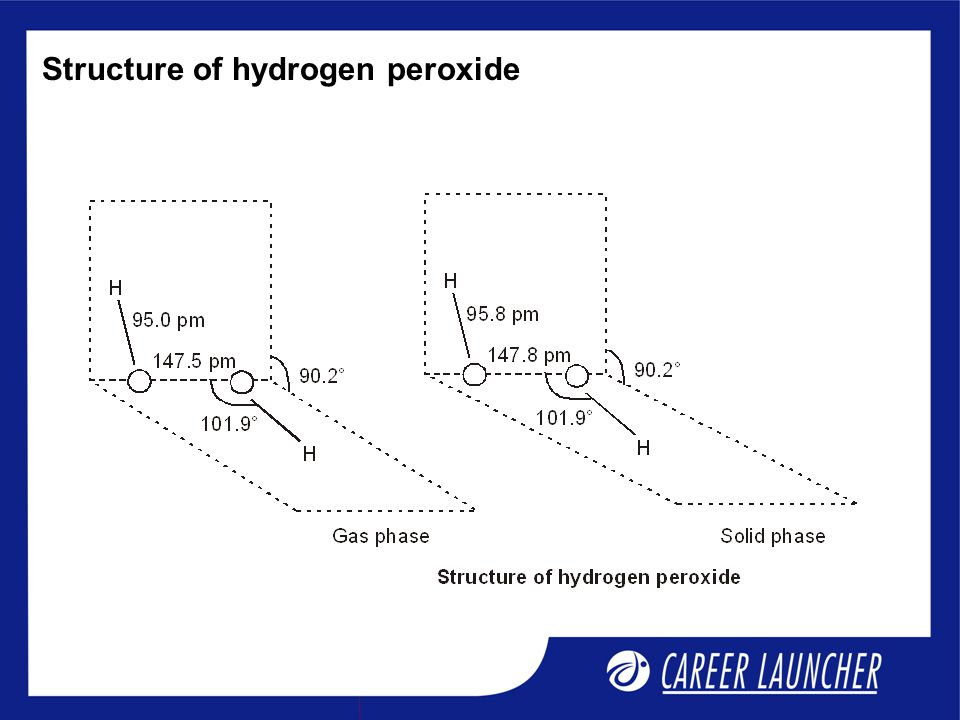 Structure of hydrogen peroxide
