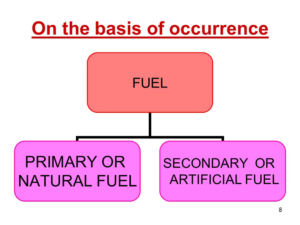 8 On the basis of occurrence FUEL PRIMARY OR NATURAL FUEL SECONDARY OR ARTIFICIAL FUEL