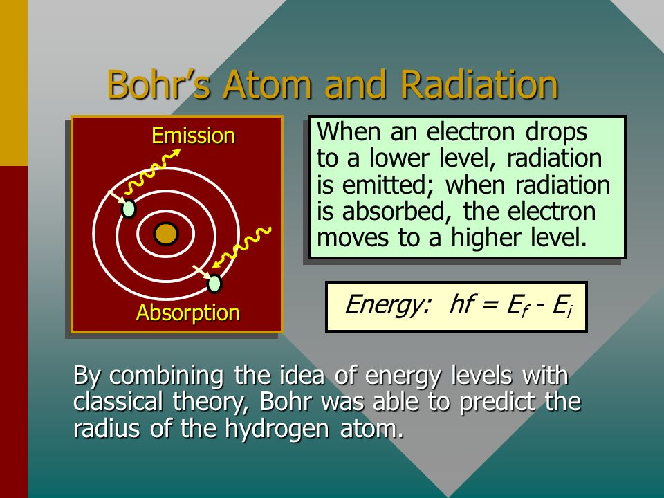The Bohr Atom + The Bohr atom Energy levels, n An electron can have only those orbits in which its angular momentum is: Bohr's postulate: When an elec