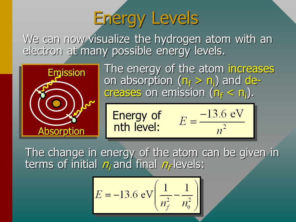 Balmer Revisited Total energy of Hydrogen atom for level n. Negative because outside energy to raise n level. When an electron moves from an initial s