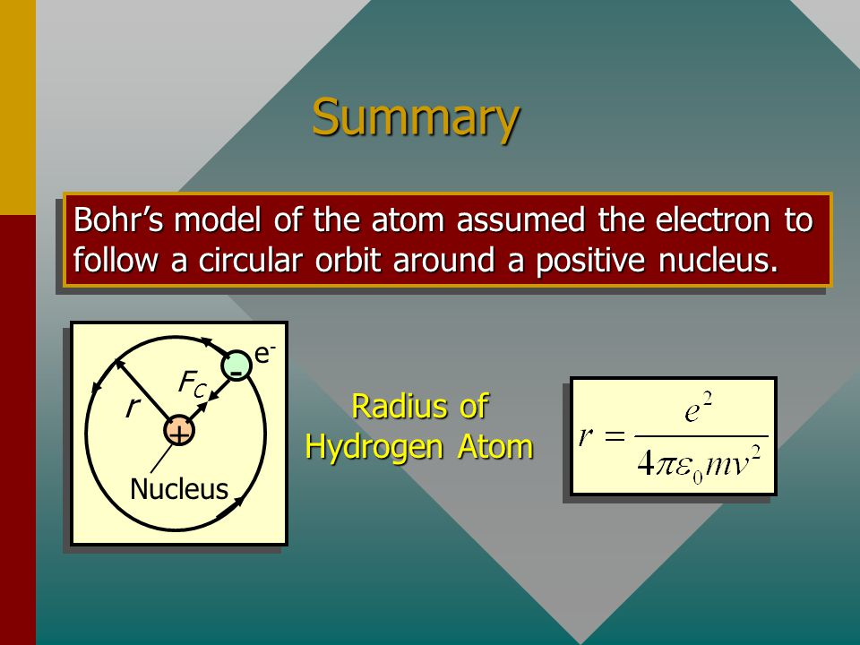 Modern Atomic Theory (Cont.) The Bohr atom for Beryllium suggests a planetary model which is not strictly correct. The n = 2 level of the Hydrogen ato