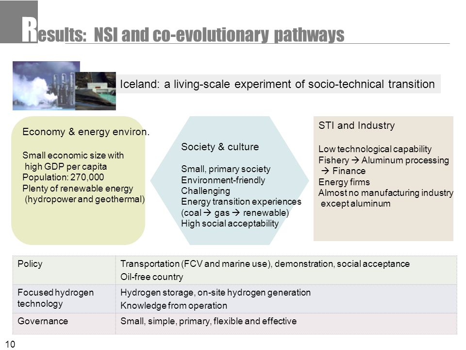 10 R esults: NSI and co-evolutionary pathways Iceland: a living-scale experiment of socio-technical transition Economy & energy environ. Small economi