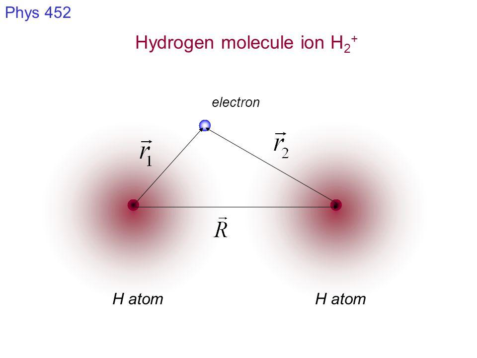 H atom Hydrogen molecule ion H 2 + Phys 452 H atom electron