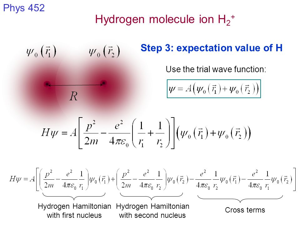 Hydrogen molecule ion H 2 + Phys 452 Direct integral Dexchange integral X Pb.