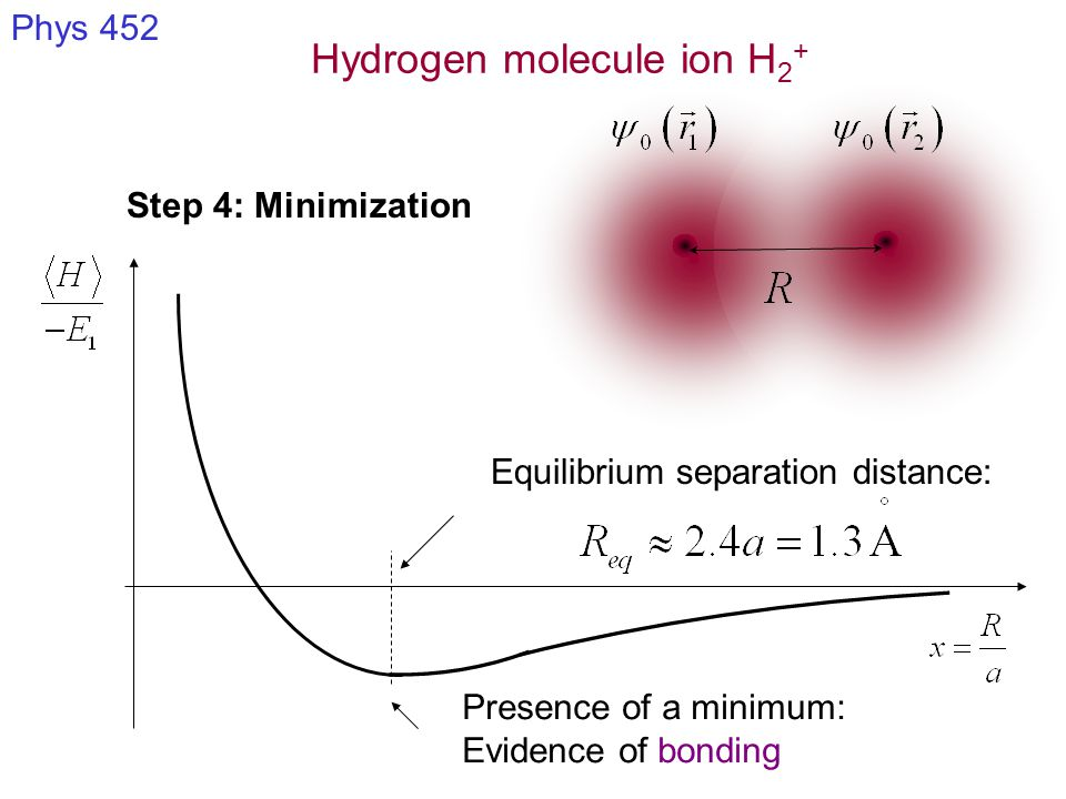 Quiz 15 Phys 452 The binding energy for the hydrogen molecule ion H 2 + is experimentally found to be 2.8eV.