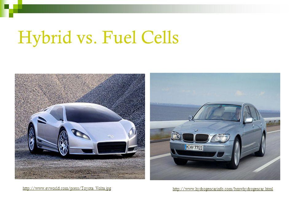 Hybrid vs.