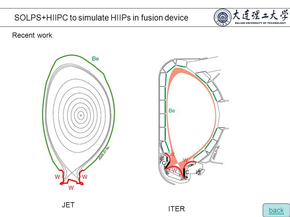 SOLPS+HIIPC to simulate HIIPs in fusion device back JET ITER Recent work