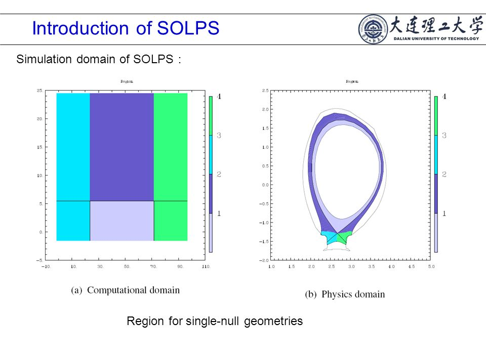 Simulation domain of SOLPS : Region for single-null geometries Introduction of SOLPS
