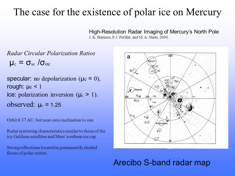 The case for the existence of polar ice on Mercury Radar Circular Polarization Ratios μ c = σ sc /σ oc specular: no depolarization ( μ c = 0), rough: