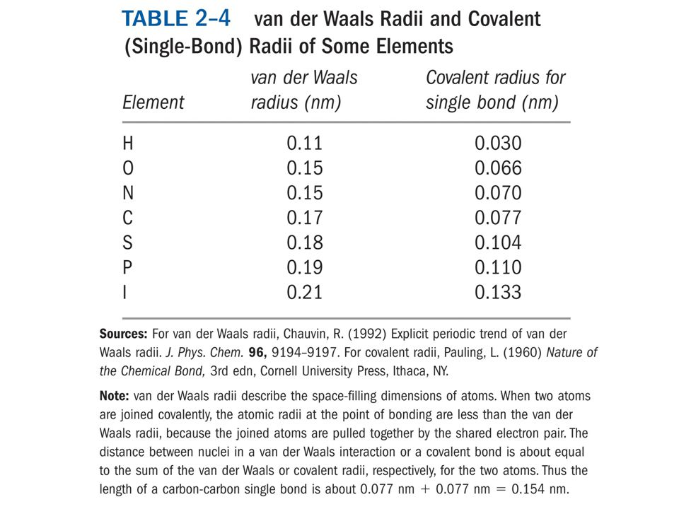 4. van der Waals Interactions  They are about 1% the strength of a carbon-carbon bond (4 vs.