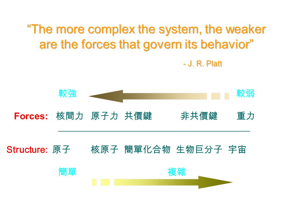 The more complex the system, the weaker are the forces that govern its behavior - J.