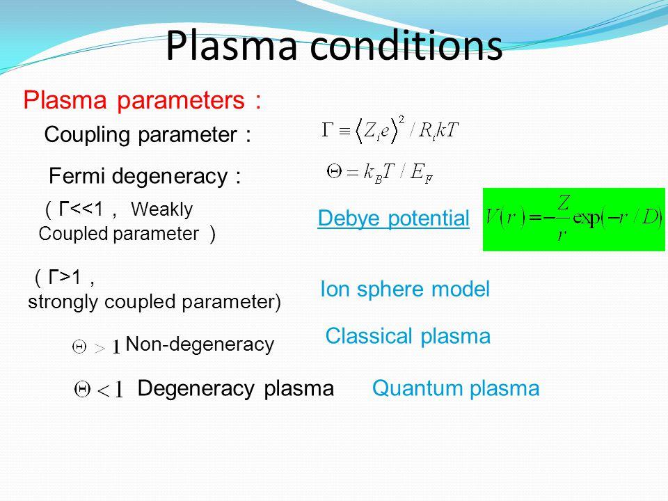 Possible atomic processes in plasmas Photo-excitation Photo-ionization Electron-impact-excitation Electron-impact-ionization Bremsstrahlung … Y.Y.Qi , J.G.Wang, R.K.Janev; Phys.