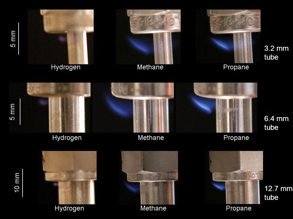 15/28 3.2 mm tube 6.4 mm tube 12.7 mm tube