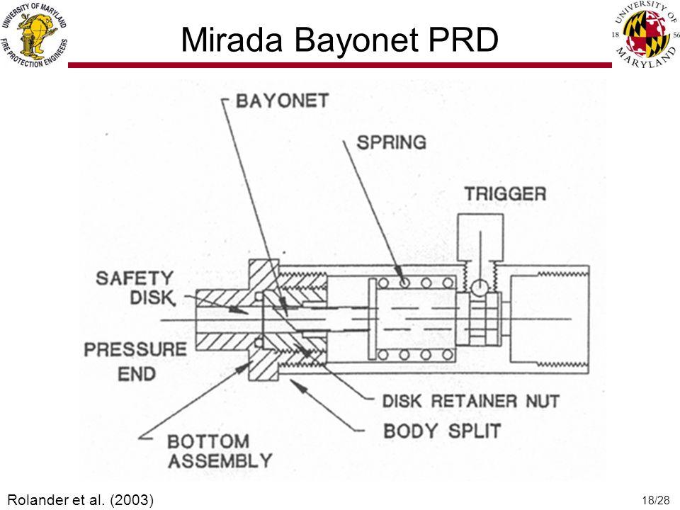 18/28 Mirada Bayonet PRD Rolander et al. (2003)