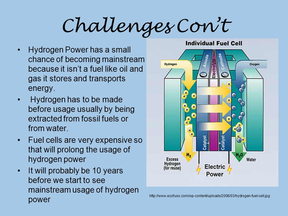 Challenges Con't Hydrogen Power has a small chance of becoming mainstream because it isn't a fuel like oil and gas it stores and transports energy.