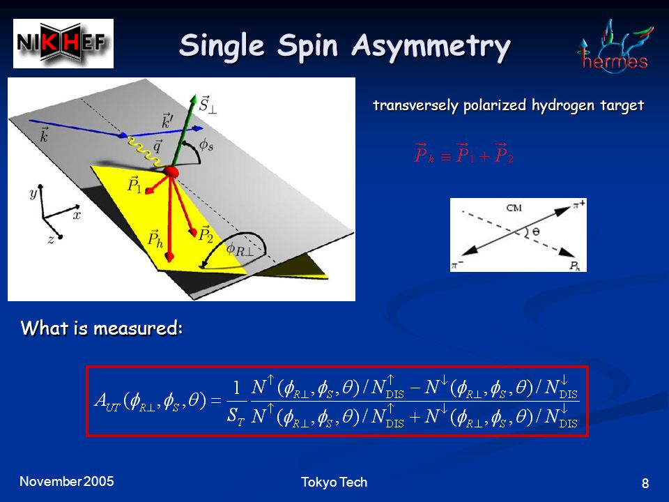 November 2005 8 Tokyo Tech Single Spin Asymmetry What is measured: transversely polarized hydrogen target