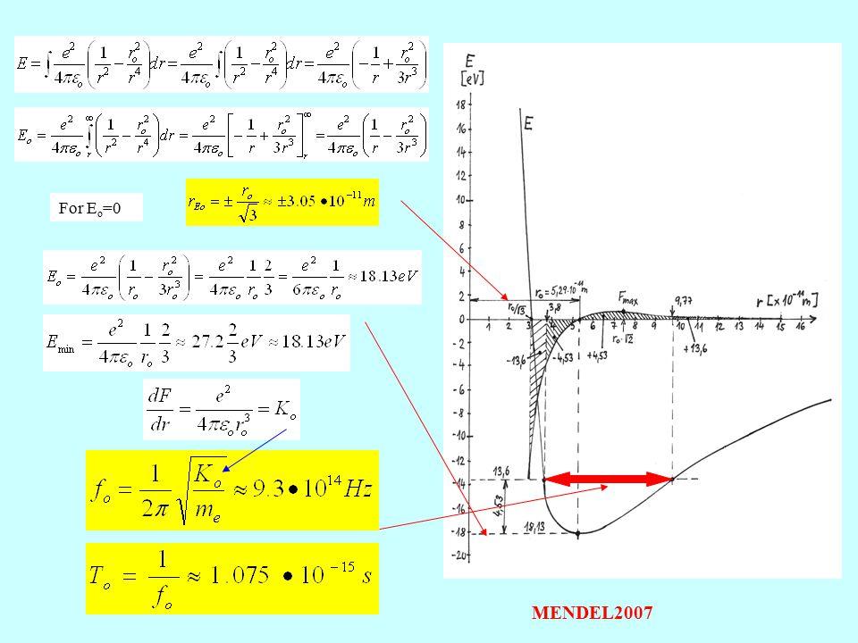 For E o =0 MENDEL2007