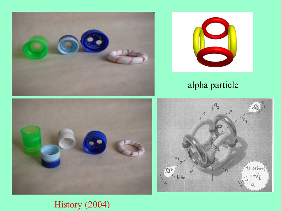 History (2004) alpha particle