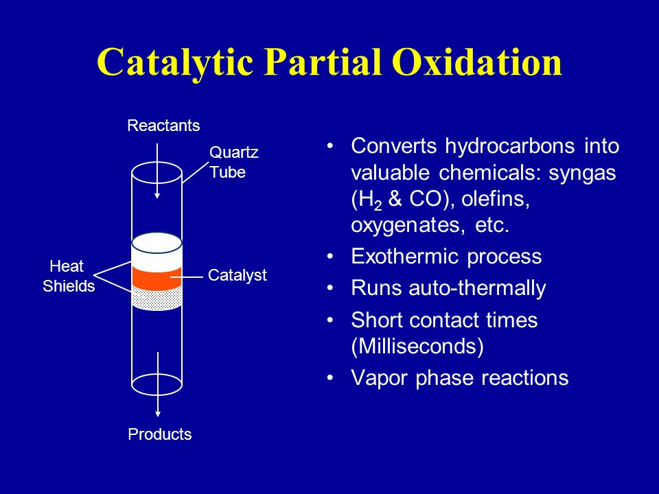 Catalytic Partial Oxidation Converts hydrocarbons into valuable chemicals: syngas (H 2 & CO), olefins, oxygenates, etc.