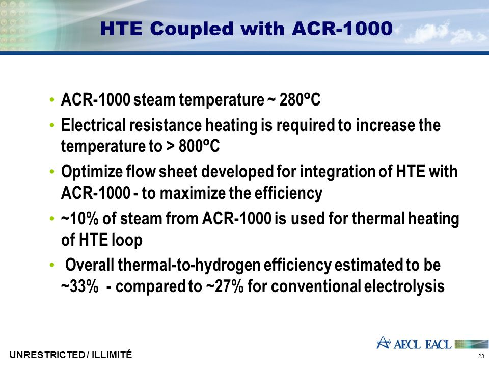 UNRESTRICTED / ILLIMITÉ 23 HTE Coupled with ACR-1000 ACR-1000 steam temperature ~ 280 º C Electrical resistance heating is required to increase the temperature to > 800 º C Optimize flow sheet developed for integration of HTE with ACR-1000 - to maximize the efficiency ~10% of steam from ACR-1000 is used for thermal heating of HTE loop Overall thermal-to-hydrogen efficiency estimated to be ~33% - compared to ~27% for conventional electrolysis