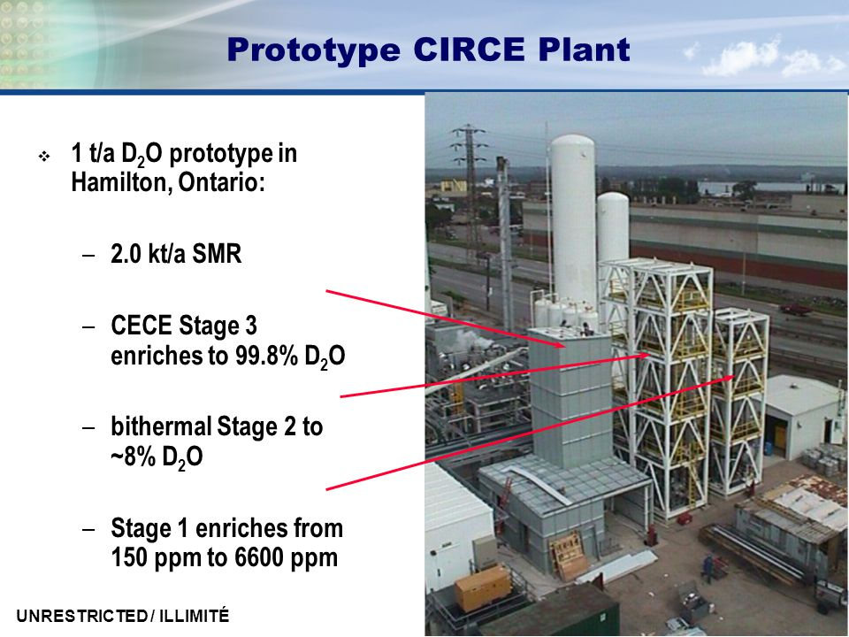 UNRESTRICTED / ILLIMITÉ 28 Prototype CIRCE Plant  1 t/a D 2 O prototype in Hamilton, Ontario: – 2.0 kt/a SMR – CECE Stage 3 enriches to 99.8% D 2 O – bithermal Stage 2 to ~8% D 2 O – Stage 1 enriches from 150 ppm to 6600 ppm
