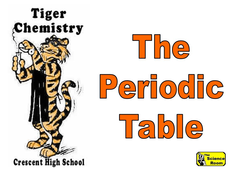When Moseley arranged atoms by their increasing atomic number, the few problems with Mendeleev s table disappeared.
