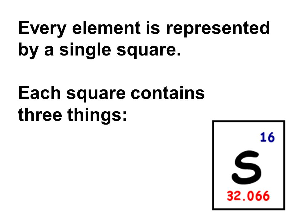 Every element is represented by a single square. Each square contains three things: