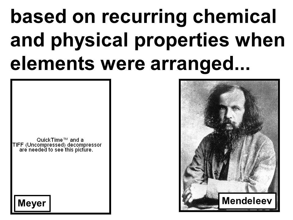 in order of increasing atomic weight. Meyer Mendeleev