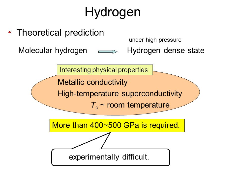 Hydrogen Interesting physical properties Metallic conductivity High-temperature superconductivity T c ~ room temperature Molecular hydrogenHydrogen dense state experimentally difficult.