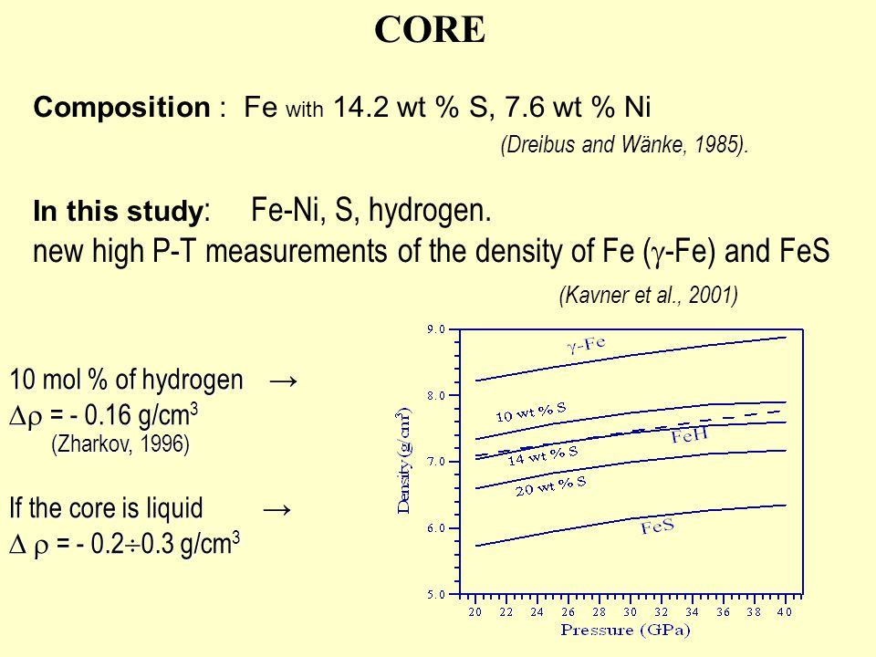 Composition : Fe with 14.2 wt % S, 7.6 wt % Ni (Dreibus and Wänke, 1985).