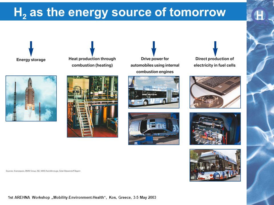"""H H 1st AREHNA Workshop """"Mobility-Environment-Health , Kos, Greece, 3-5 May 2003 H 2 as the energy source of tomorrow"""