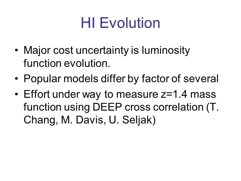 HI Evolution Major cost uncertainty is luminosity function evolution.