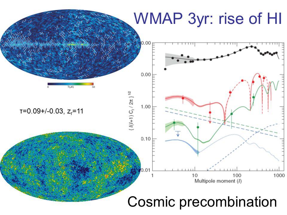 τ=0.09+/-0.03, z r =11 WMAP 3yr: rise of HI Cosmic precombination