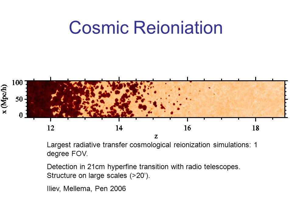 Cosmic Reioniation Largest radiative transfer cosmological reionization simulations: 1 degree FOV. Detection in 21cm hyperfine transition with radio t
