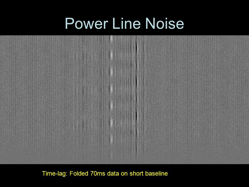 Power Line Noise Time-lag: Folded 70ms data on short baseline