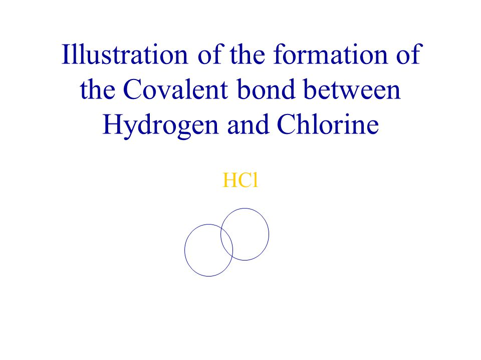 Illustration of the formation of the Covalent bond between Hydrogen and Chlorine HCl