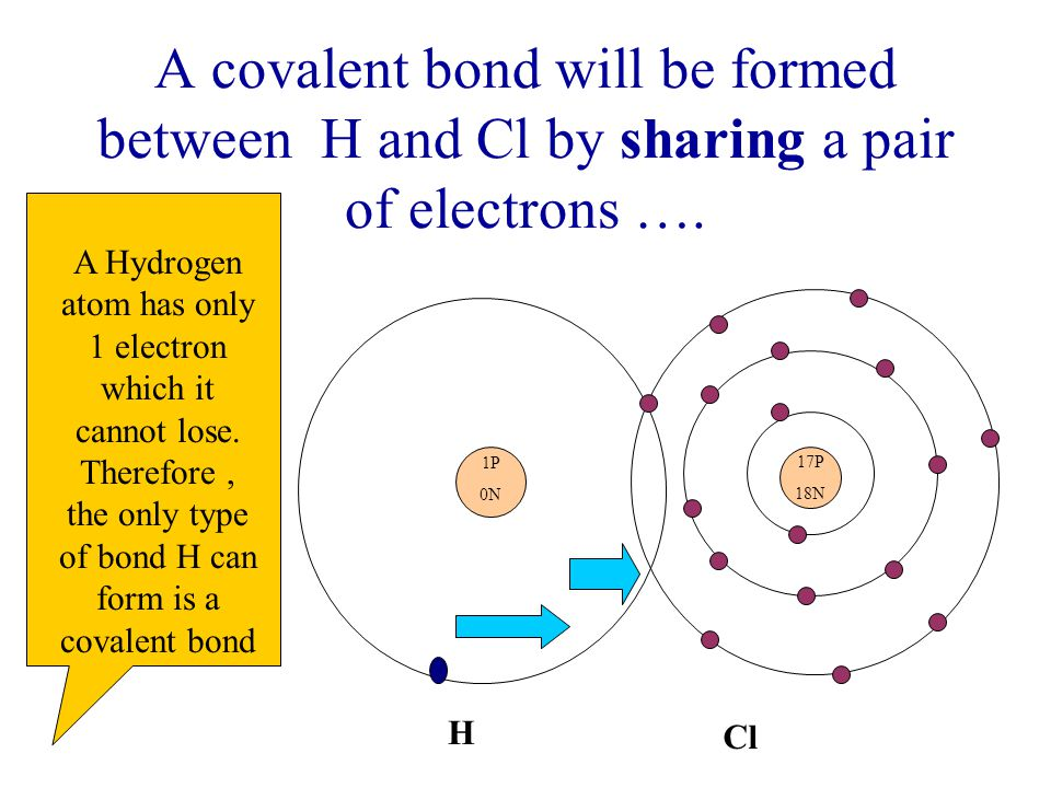 Neither Hydrogen nor Chlorine are stable, since both have less than 8 electrons in their outside shell.