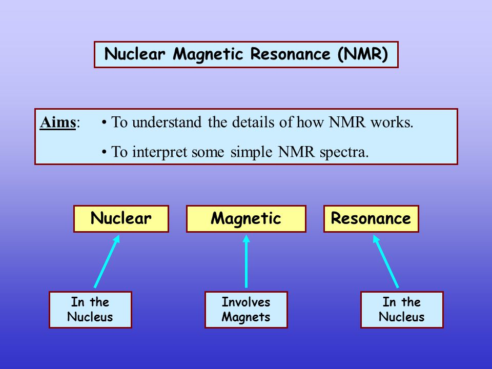 Nuclear Magnetic Resonance (NMR) Aims: To understand the details of how NMR works.