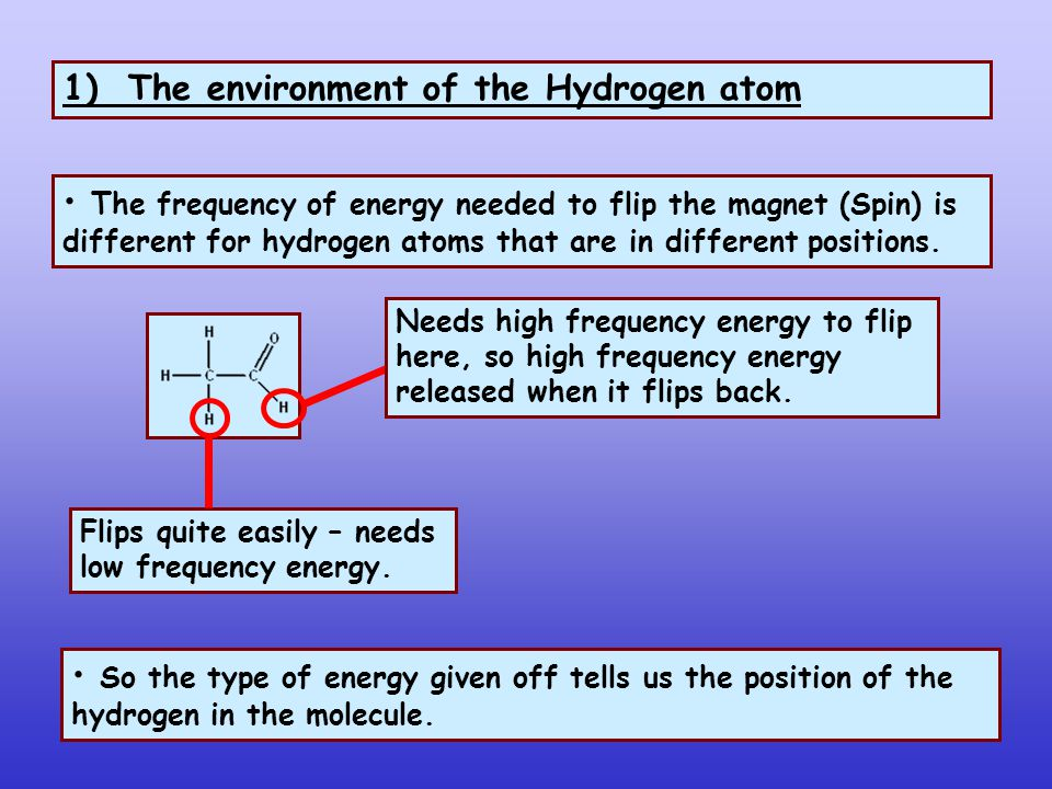 1) The environment of the Hydrogen atom The frequency of energy needed to flip the magnet (Spin) is different for hydrogen atoms that are in different positions.