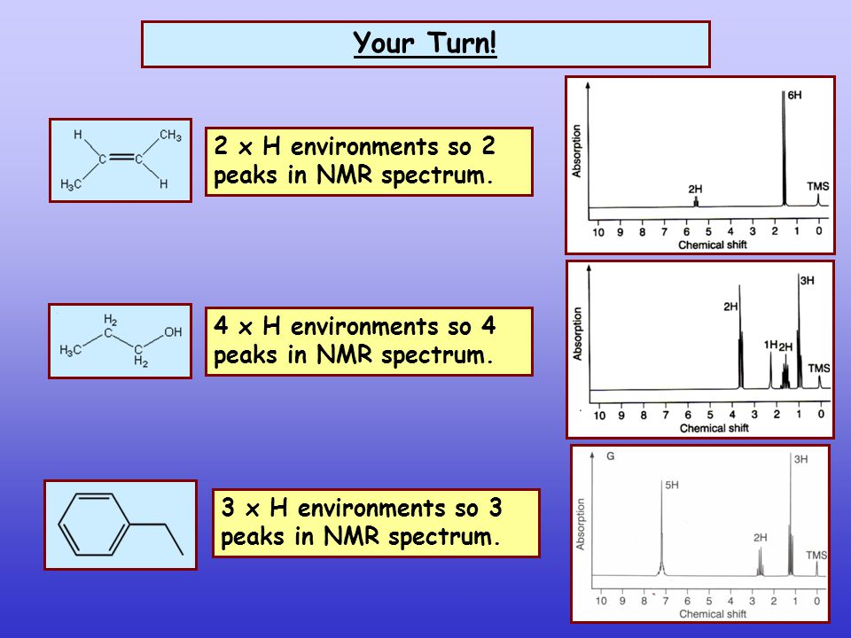 Your Turn. 3 x H environments so 3 peaks in NMR spectrum.