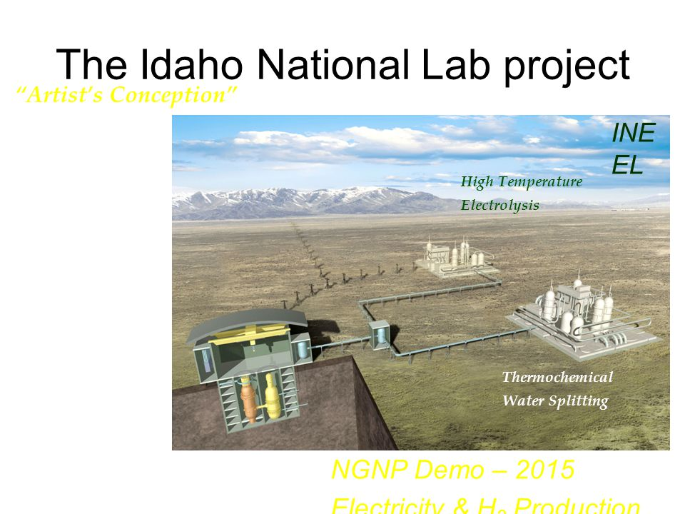 The Idaho National Lab project Artist's Conception High Temperature Electrolysis Thermochemical Water Splitting NGNP Demo – 2015 Electricity & H 2 Production INE EL