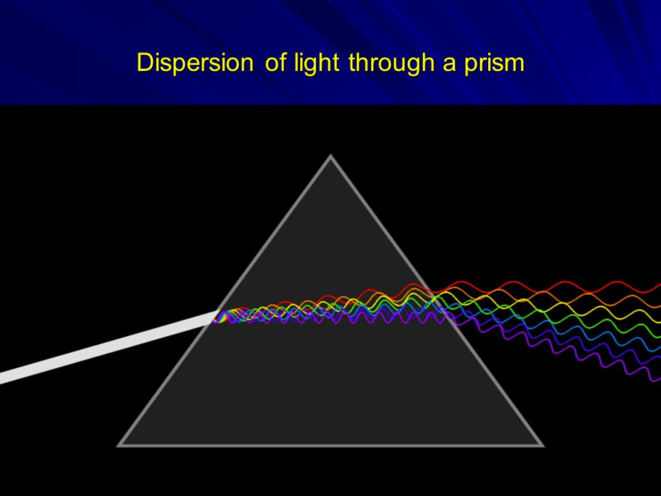 Dispersion of light through a prism