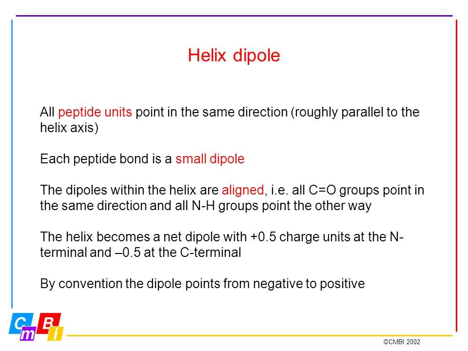 ©CMBI 2002 Helix dipole